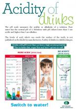 Acidity of drinks infographic